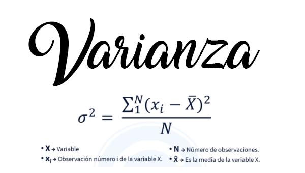 Varianza Colombia